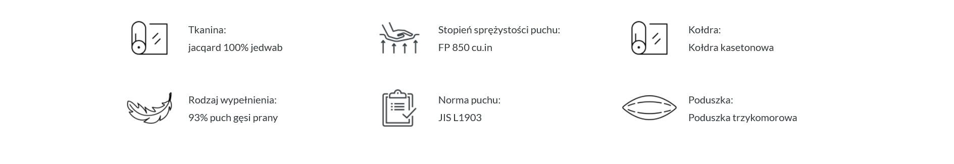 specyfikacja kolekcji kołder puchowych Notte Dolce