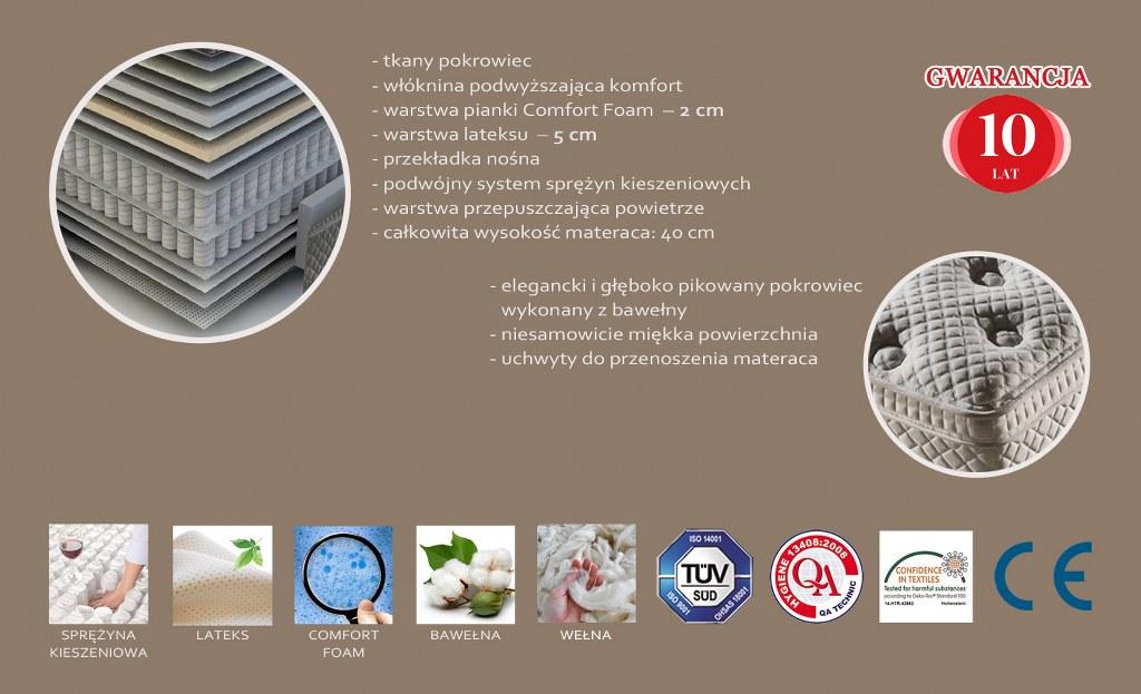 właściwości materaca Claremont Latex Royal Coil